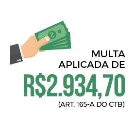Imagem ilustrada de uma mão segurando dinheiro. Com o texto: Multa aplicada de R$2.934,70 (Art. 165-A do CTB)